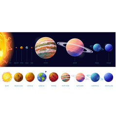 Solar system planets size comparison sphere vector