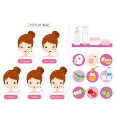 Set of girl with acne on face and treatment icons vector