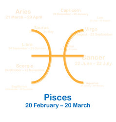Zodiac sign pisces on white vector
