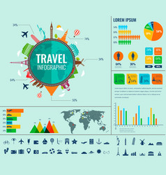 travel and tourism infographic set with charts vector image