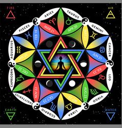 Astrological zodiac yoga horoscope on flower of vector