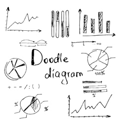 hand doodle charts vector image vector image