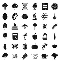 microbiological icons set simple style vector image