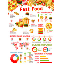 Fast food meals infographics elements vector