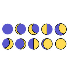 the phases of the moon the whole cycle from new vector image