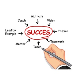 Hand writing success concept vector