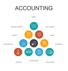 Accounting infographic 10 steps concept asset vector