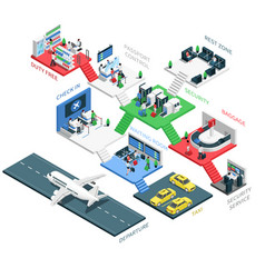 Airport terminal isometric infographic vector