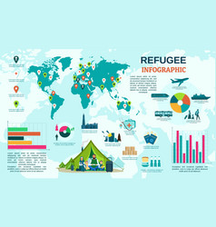 global refugee migrant infographic flat style vector image