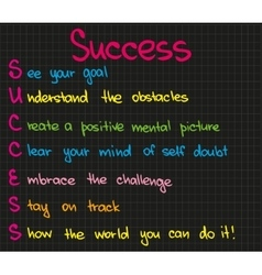 The meaning of success vector