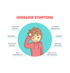 Migraine symptoms banner template with boy vector