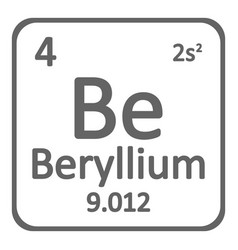 Periodic table element beryllium icon vector