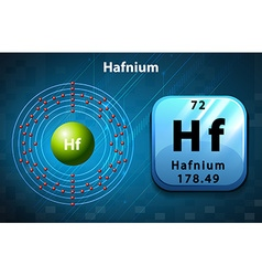 Poster showing atoms in hafnium vector