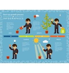 Creative Business Timeline Infographics Design vector