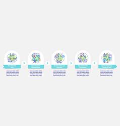 eco-friendly car advantages infographic template vector image