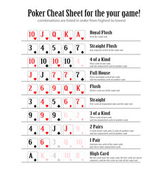 Poker hand rankings combination eps10 poker vector