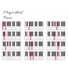 Piano major third interval infographics vector image