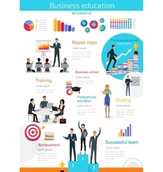 Business Education Infographic vector image vector image