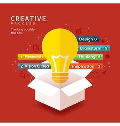 think outside the box creative idea vector image