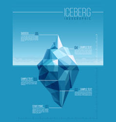 iceberg and under water antarctic ocean vector image