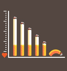 Cigarette graph concept for No smoking vector image vector image