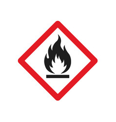 Fire warning signs vector