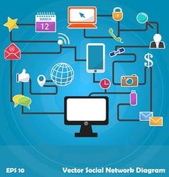 Social Network Icons Diagram vector image vector image