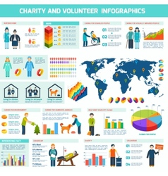 Volunteer infographic set vector