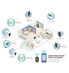 smart home devices systems isometric vector image