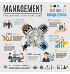 Management Infographics Set vector