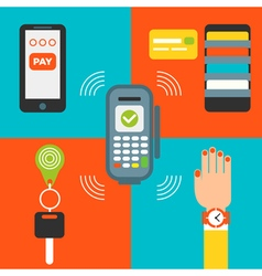 Contactless Payments vector image