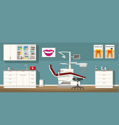 a dentist room vector image