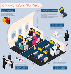 Airplane passengers infographic set vector