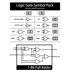 Logic gate symbol pack with venn diagrams vector