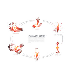 assesment center - competence test personality vector image