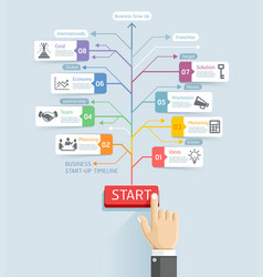 start up business conceptual hand businessman vector image