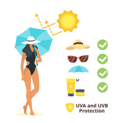 Uva and uvb protection concept vector