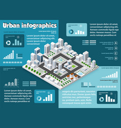 City isometric infographics vector