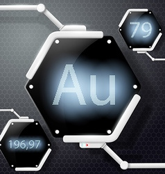 Chemical element gold vector