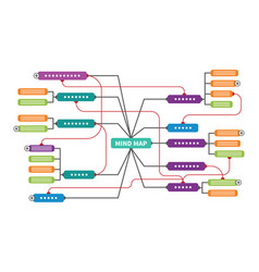 Mind map template in flat style vector
