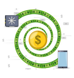 concept mobile security payment over white vector image
