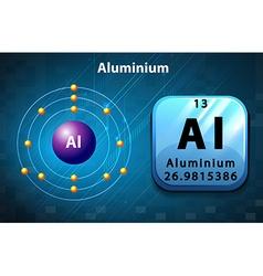 Poster of aluminium atom vector
