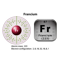 Symbol and electron diagram for Francium vector