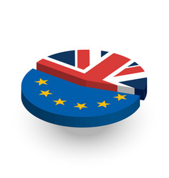 Brexit Pie Chart vector
