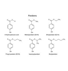 Chemical formulas of parabens vector