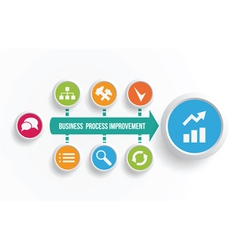 Business process improvement icons vector