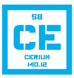 Cerium chemical element vector image