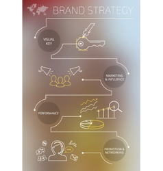 Infographic of Brand strategy - four items vector image