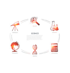 science - biology astronomy geography genetics vector image