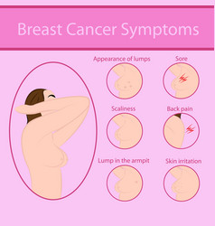 breast cancer symptoms vector image
